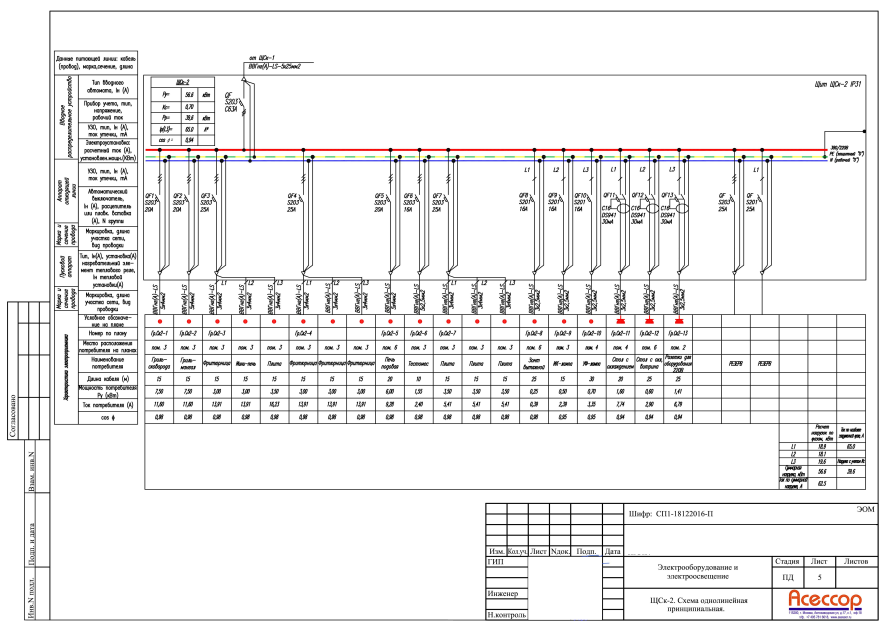СП 63133302012 Бетонные и железобетонные конструкции