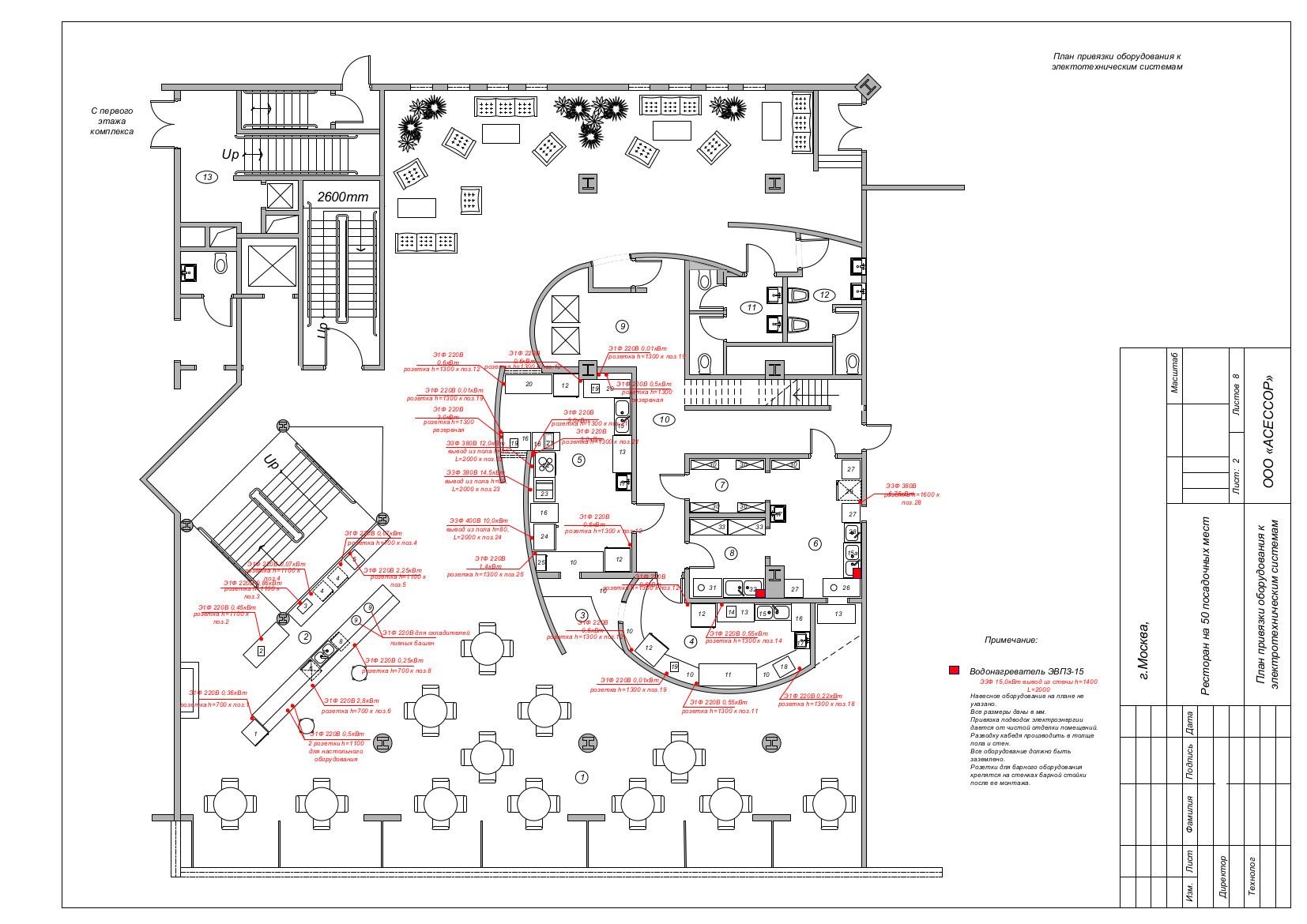 Схема производственного помещения ресторана